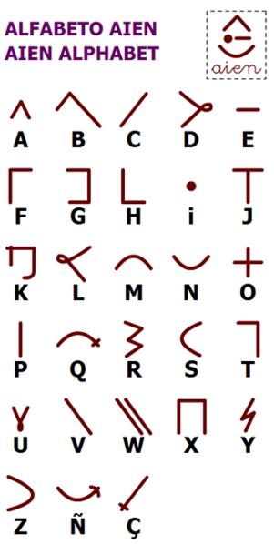 Alfabeto Aien