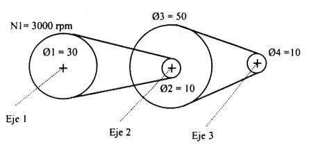 Cómo Calcular La Velocidad En La Transmisión Con Correas Y Poleas Múltiples
