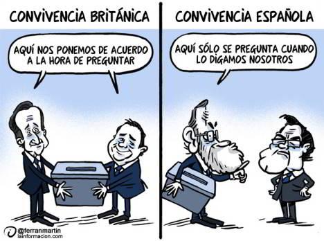 Elecciones independencia de Catalunya